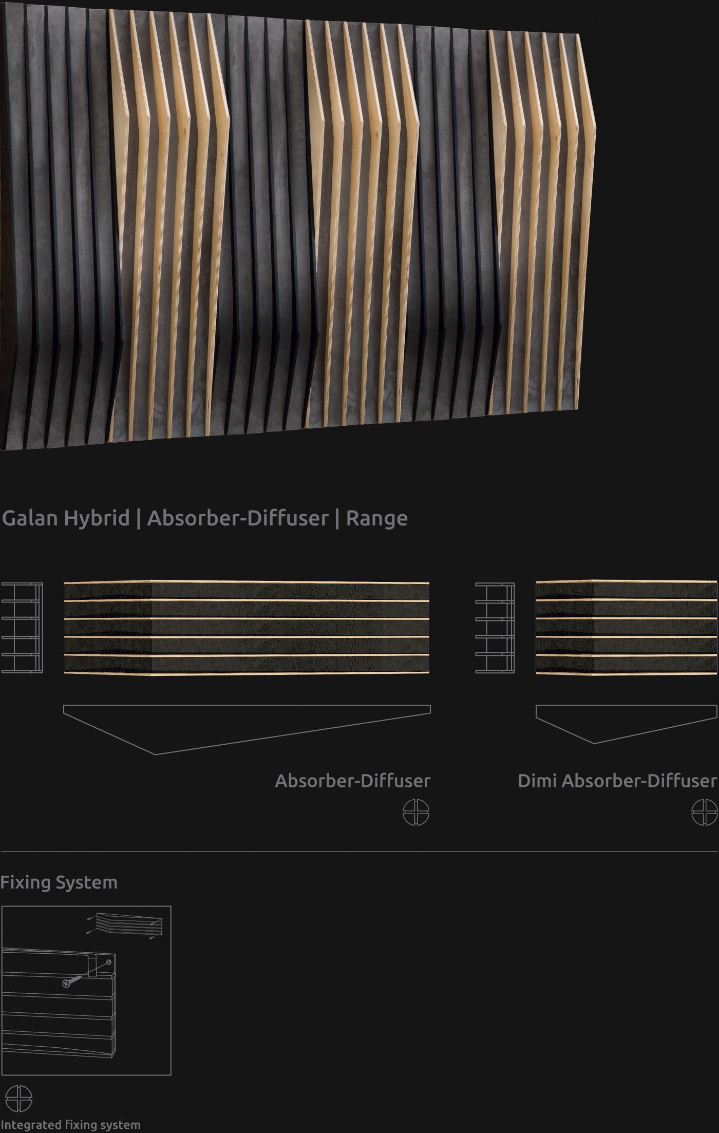 Artnovion Acoustics - PRO AUDIO & STUDIO